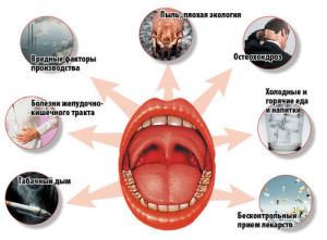 Некоторые другие факторы для развития хронического тонзиллита