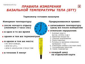 Правила измерения температуры при заболевании, кликабельно